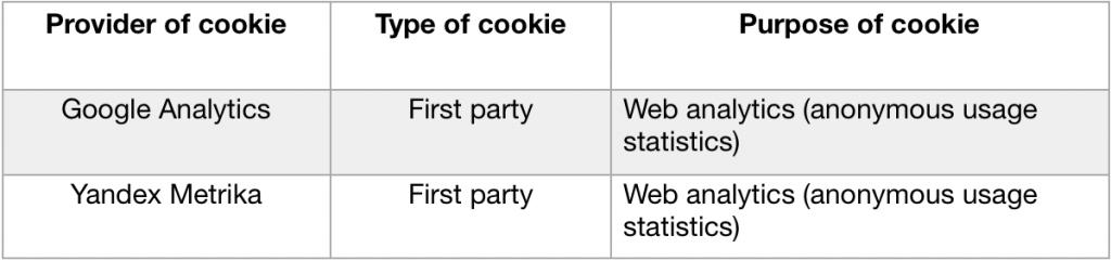 image: cookies information