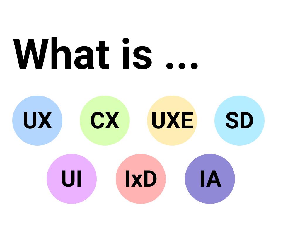 Design: UX, XD, UXD,UED, UI, CX, IxD, UXE, IA, SD