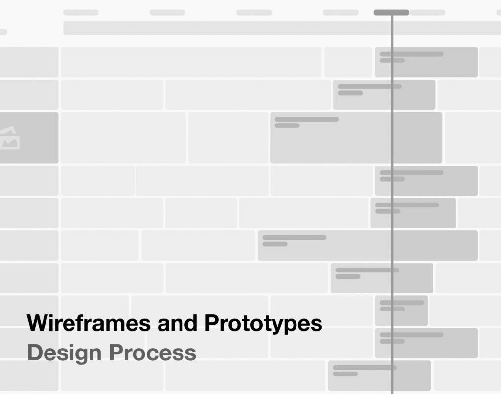 image: Information Architecture: Wireframes and Prototype in Product Interface Design Process