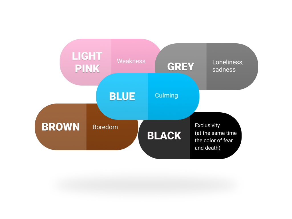 image: What do colors mean