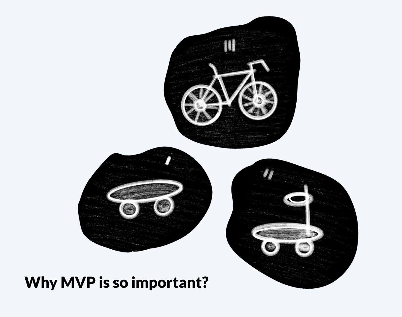 MVP design?